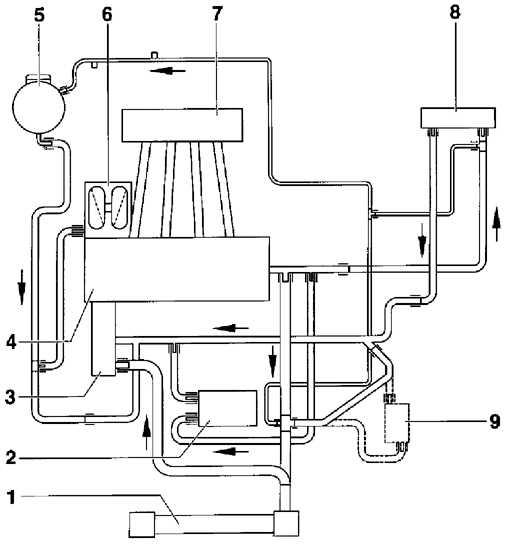 Система охлаждения двигателя ауди